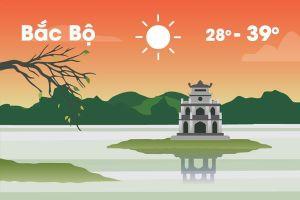 Thời tiết ngày 9/6: Bắc Bộ và Trung Bộ nóng gay gắt, cao nhất 39 độ C