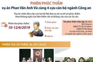 Mở phiên phúc thẩm xét xử vụ án Phan Văn Anh Vũ