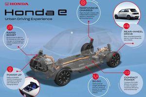 Hé lộ bất ngờ về trang bị nguồn pin trên xe chạy điện Honda e