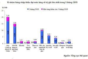 Trung Quốc, Mỹ tăng mạnh xuất khẩu thiết bị điện tử vào Việt Nam