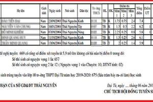 Xôn xao điểm chuẩn lớp 10 một trường ở Thái Nguyên 'thấp kỷ lục' với 5,9 điểm 3 môn