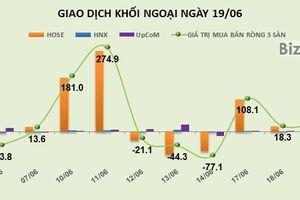 Phiên 19/6: HPG tăng thêm 3,5%, khối ngoại gom vào gần 1,3 triệu cổ phiếu