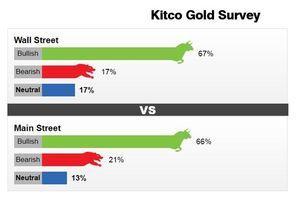 Giá vàng tuần tới có thể còn tăng mạnh