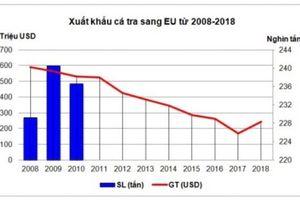 Xuất khẩu cá tra, basa Việt Nam tăng mạnh trong tháng 5