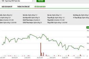 Lãnh đạo nhà băng dự chi hàng chục tỷ mua cổ phiếu NVB