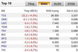 VN-Index giảm, nhưng thanh khoản tăng mạnh