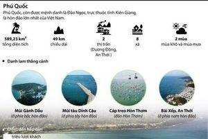 Phú Quốc - Hòn đảo ngọc thu hút các dự án du lịch