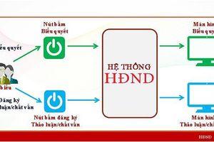 Gói thầu phần mềm của Văn phòng HĐND tỉnh Thái Nguyên: Nhà thầu không phục lý do bị loại