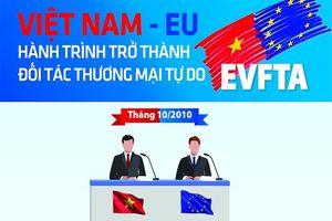 Việt Nam - EU: Hành trình trở thành đối tác thương mại tự do