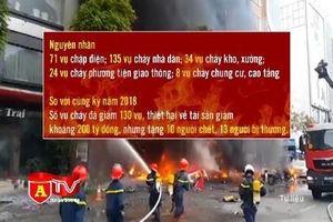 Nóng: Hà Nội - Cháy do chập điện ngày càng tăng, chiếm trên 60%