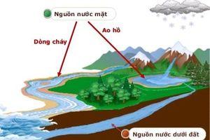 Hoàn thành việc điều tra tiềm năng nước dưới lòng đất ở Yên Bái