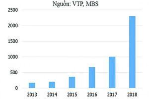 Chiến lược 'tay ngang' của VTP