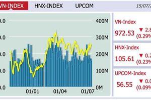 Cổ phiếu của Vietcombank chạm mức giá cao nhất từ trước tới nay