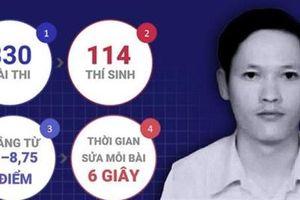 Điểm thi Hà Giang, Sơn La 'đội sổ' Gió đổi chiều?