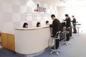 HSC: Lãi sau thuế 6 tháng giảm 59%, đạt 193 tỷ đồng