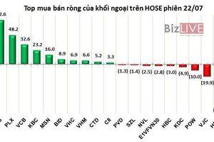 Phiên 22/7: Tách thỏa thuận trái phiếu VIC, khối ngoại vẫn có phiên mua ròng trên 100 tỷ đồng