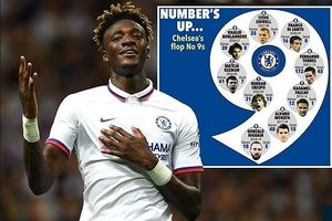 Tammy Abraham nói gì khi nhận số 9 'ma ám' ở Chelsea?