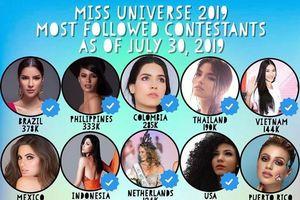 Hoàng Thùy diện bikini khoe dáng nóng bỏng, fan trầm trồ đường cong chuẩn Miss Universe