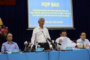 Những sai phạm của TPHCM tại Khu đô thị mới Thủ Thiêm: Sửa sai thế nào?