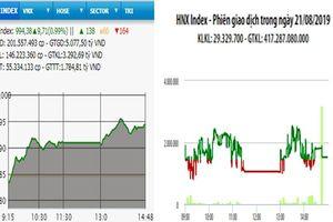 Nhóm ngân hàng tăng mạnh, VN-Index chạm mốc 995 điểm