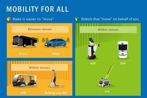 Toyota cung cấp đa dạng các loại phương tiện vận chuyển cho Olympic và Paralym Tokyo 2020