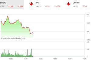 Phiên sáng 26/8: Nhà đầu tư run sợ, thị trường giảm sâu