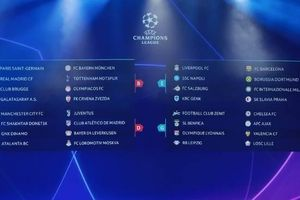 Real Madrid vào bảng dễ, Man City, Liverpool thở phào