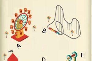 Trắc nghiệm: Khắc họa rõ nét hình ảnh của bạn khi yêu chỉ bằng bốn từ