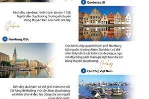 Cần Thơ lọt tốp 9 thành phố có hệ thống kênh đào đẹp nhất thế giới