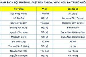 Danh sách đội tuyển U22 Việt Nam thi đấu với U22 Trung Quốc