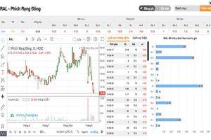 Giá cổ phiếu Rạng Đông xuống mức thấp nhất 3 năm