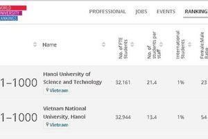 Việt Nam có 3 đại học xuất hiện trong bảng xếp hạng đại học hàng đầu thế giới THE 2020