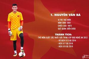 Chi tiết 6 cầu thủ trẻ SLNA tập trung cho Vòng loại U19 châu Á 2020