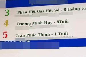 Những cái tên độc nhất vô nhị ở Việt Nam
