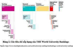 Đại học Việt Nam 'lọt tốp 1.000 thế giới': Sau vui vẫn phải lo toan