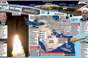 Toàn cảnh 'chảo lửa' khiến Tổng thống Trump muốn đẩy Iran xuống địa ngục