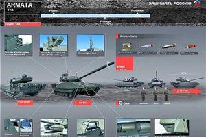 T-14 Armata - Vũ khí làm thay đổi 'cán cân quyền lực thế giới'