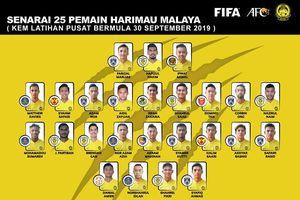 Nhận diện đối thủ Malaysia