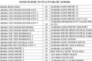 Danh sách 43 dự án 'ma' Công ty Alibaba lừa đảo khách hàng
