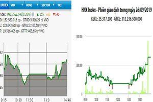 Cổ phiếu tài chính đồng loạt tăng, VN-Index vượt mốc 990 điểm
