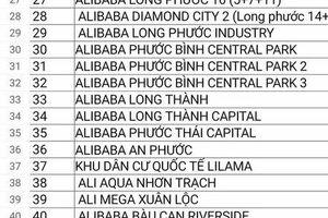 Danh sách 43 dự án 'ma' của Alibaba
