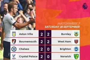 Vòng 7 Ngoại hạng Anh: Đại gia toàn thắng, MU và Arsenal chờ đại chiến