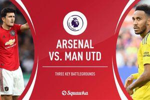MU vs Arsenal: Cuộc đối đầu của những quyền lực bị quên lãng