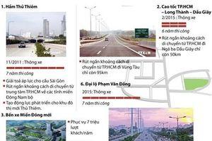 Những công trình làm thay đổi đô thị phía Đông TP. HCM