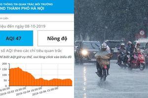 Sau trận mưa nặng hạt, 'màu xanh' xuất hiện trên bản đồ quan trắc không khí tại Hà Nội