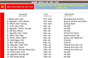 Danh sách 25 cầu thủ đội tuyển Việt Nam đăng ký tham dự Vòng loại World Cup 2022 (tháng 10/2019)