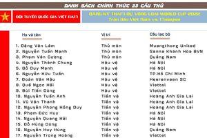 Danh sách chính thức ĐT Việt Nam gặp Malaysia