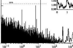 Sửng sốt tia gamma nhị phân khối lượng lớn mới phát hiện