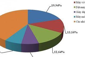 Thông tin mới nhất của Tổng cục Hải quan: 5 nhóm hàng xuất khẩu 'chục tỷ USD'