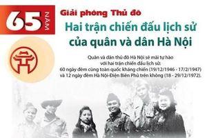 65 năm giải phóng Thủ đô: Hà Nội nhớ về 2 đêm lịch sử